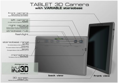 the design  - variable stereobase on tablet's camera