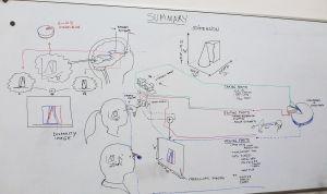 stereoscopy in one diagram