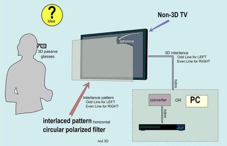Convert a Normal TV to 3D TV